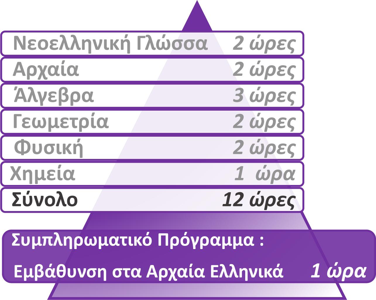 WTRPG1516AG